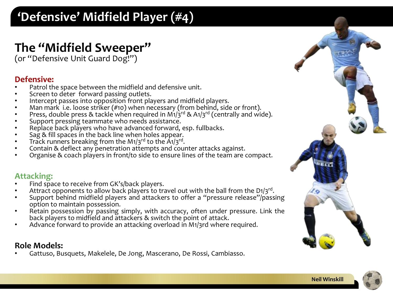 Player Role FM 2010: Midfield Centre MC FMunity