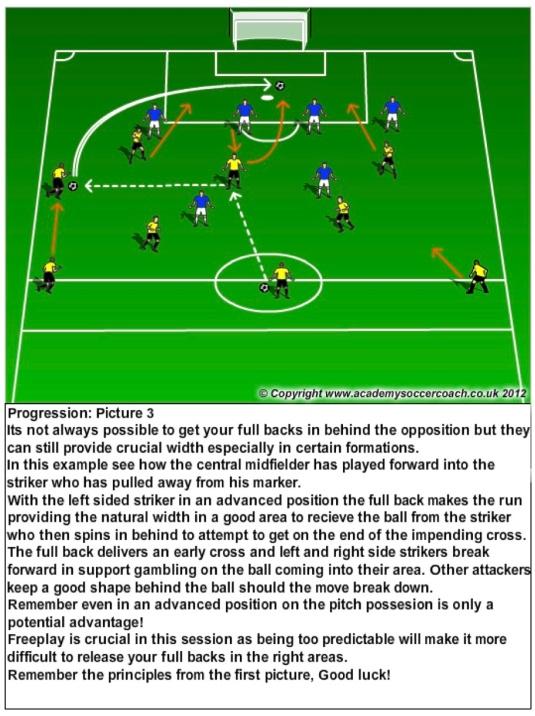 uefa b license coaching manual