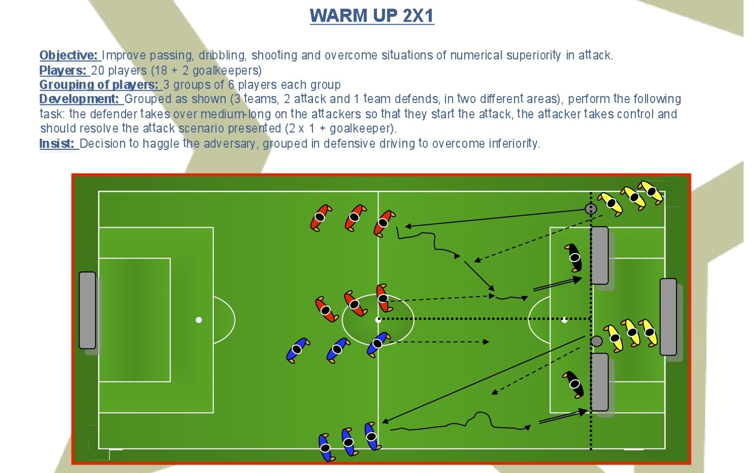 Soccer attacking patterns pdf