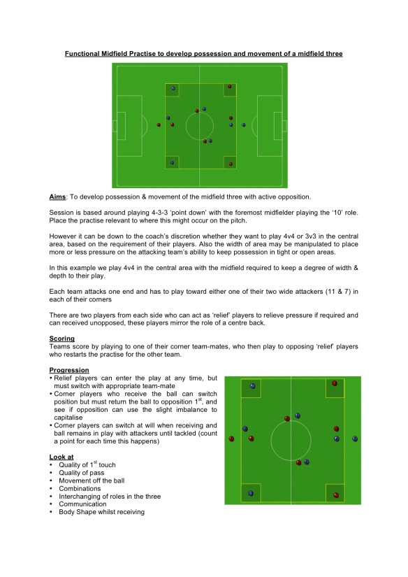 Man City LFC - Developing possession & movement of a midfield three -