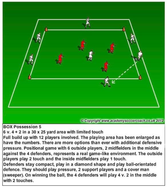 Man city session 1