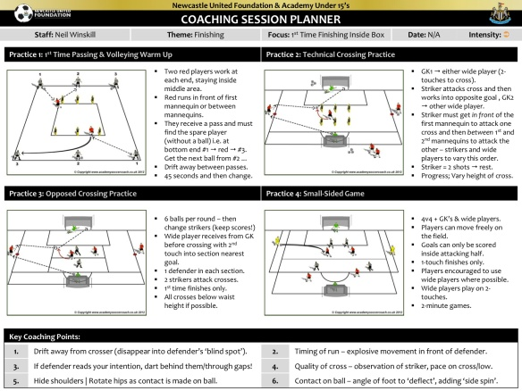 Finishing from Crosses Session (RVP) - Neil Winskill