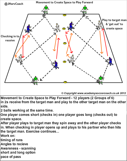 professional soccer passing patterns pdf