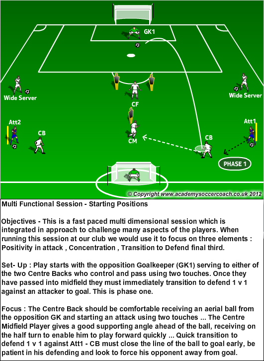 Multi Functional Session 1