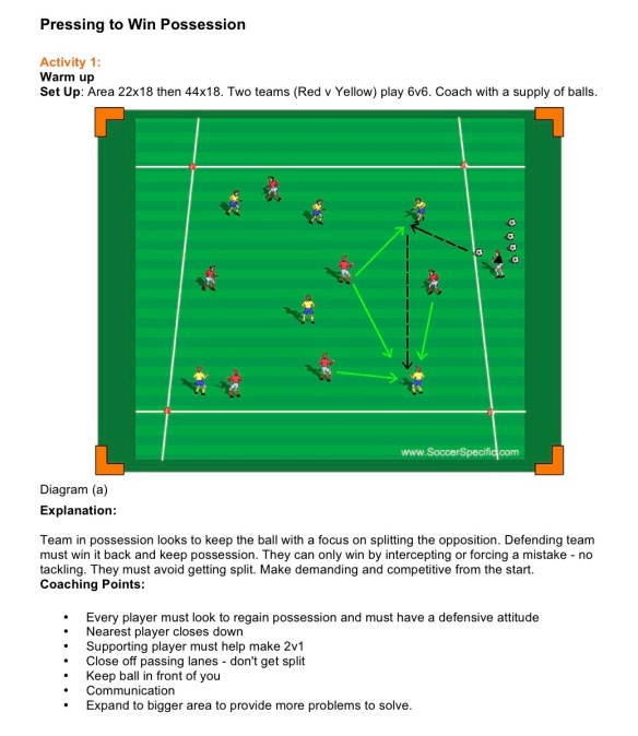 Pressing to Win Possession pt1