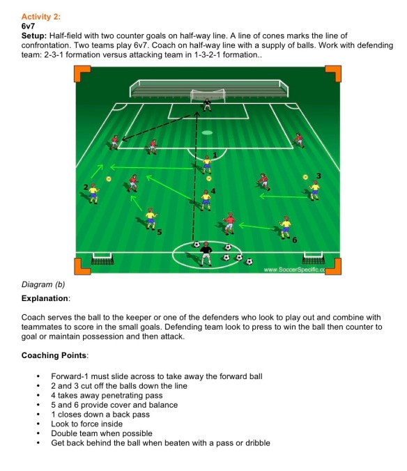 Pressing to Win Possession pt2