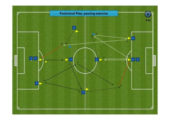 RuiSaLemos - FC Porto Academy pt 1