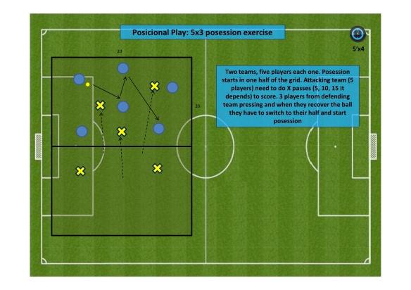 RuiSaLemos - FC Porto Academy pt 2