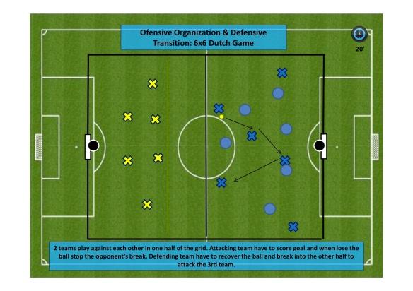 RuiSaLemos - FC Porto Academy pt 3
