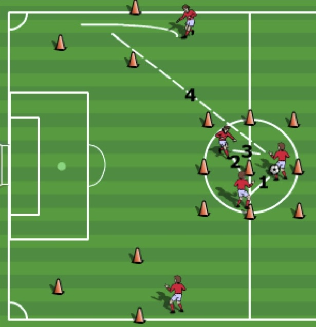 Football Centre Midfield Tips For First-time - image 2