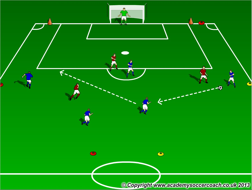 Youth to pro soccer a resource for all coaches and players page 2 att v def3 pooptronica Choice Image