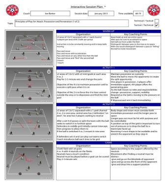 Ian Barker Session NSCAA