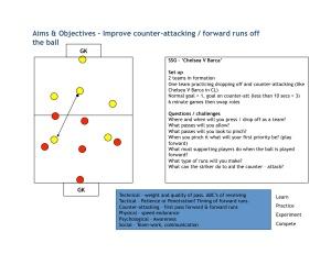 Fulham - counter attacking U16.jpg pt 3