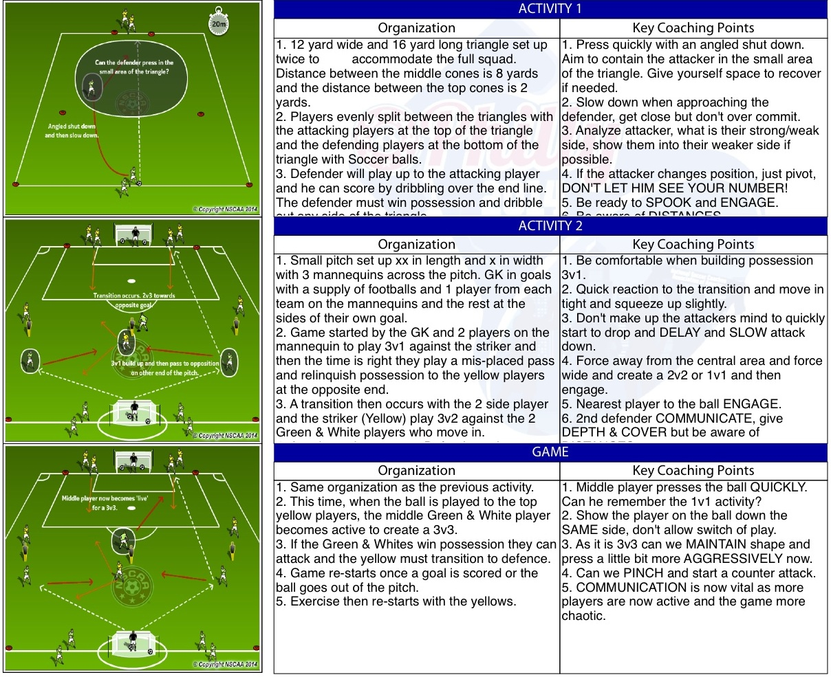 uefa a license youth to pro soccer rh youthtoprosoccer com uefa a license coaching manual pdf uefa a licence coaching manual