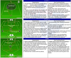 Willie McNab NSCAA Convention Session Plan.jpg new