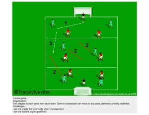 Possession - receiving to play forward -7