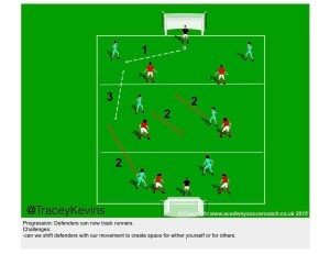 Possession - receiving to play forward -8pdf